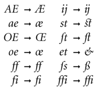 Typical ligatures in Latin script